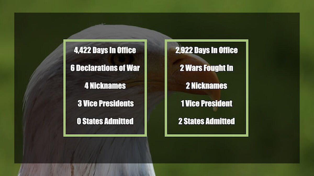 Pick Your Stats: President Edition image number null