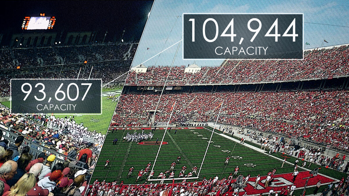 Who's More Popular? College Football Stadium Edition image number null