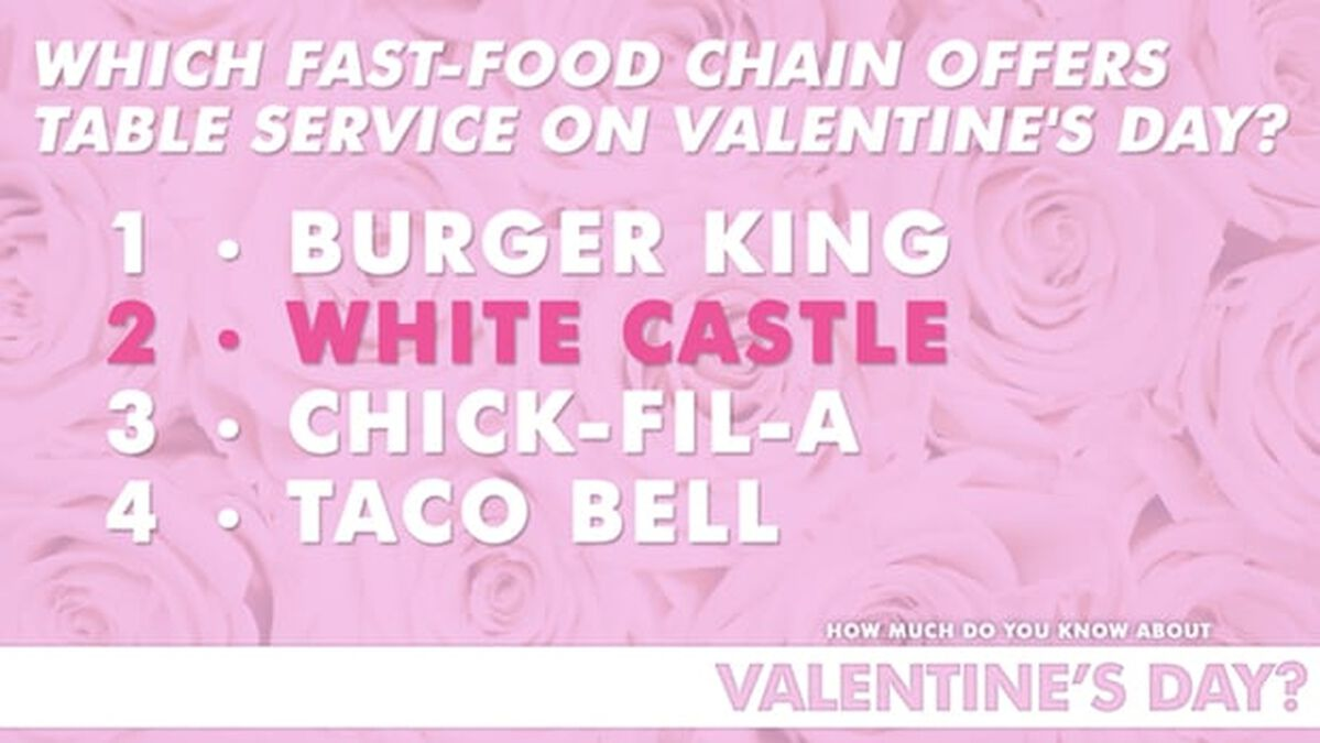 How Much Do You Know About Valentine's Day? image number null