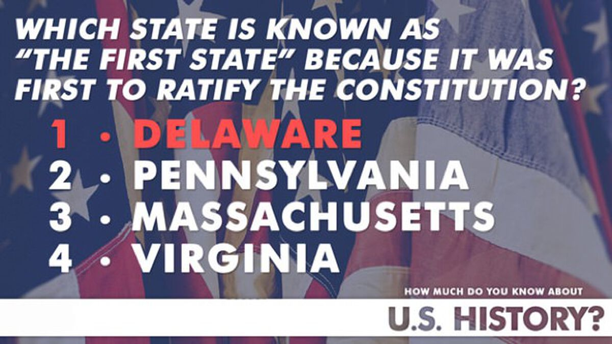 How Much Do You Know About US History? States Edition image number null