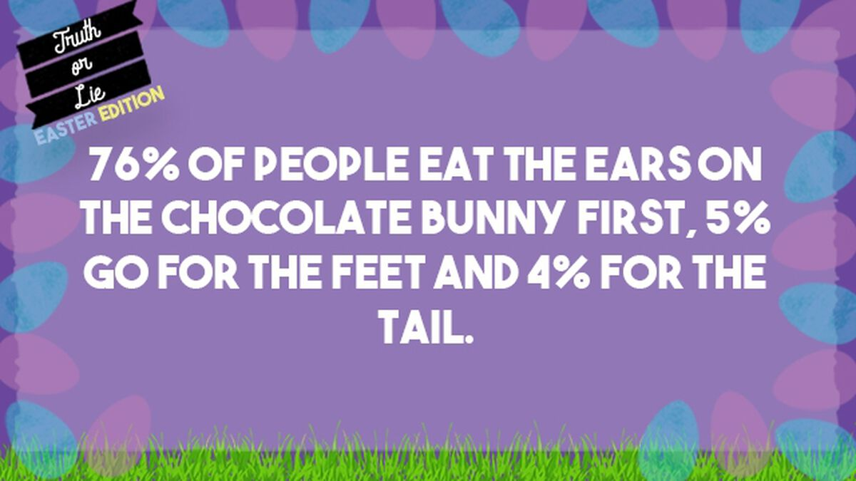 Truth or Lie: Easter Edition image number null