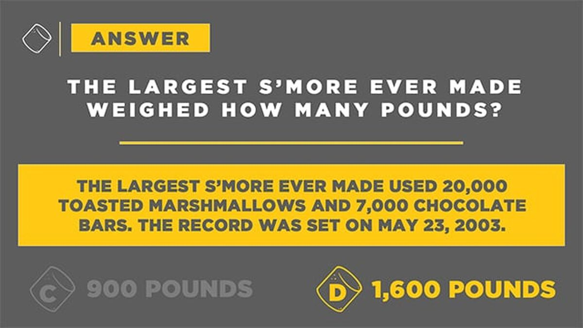 Marsh Madness - Marshmallow Trivia image number null