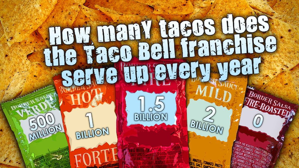 Mexican Food Trivia image number null