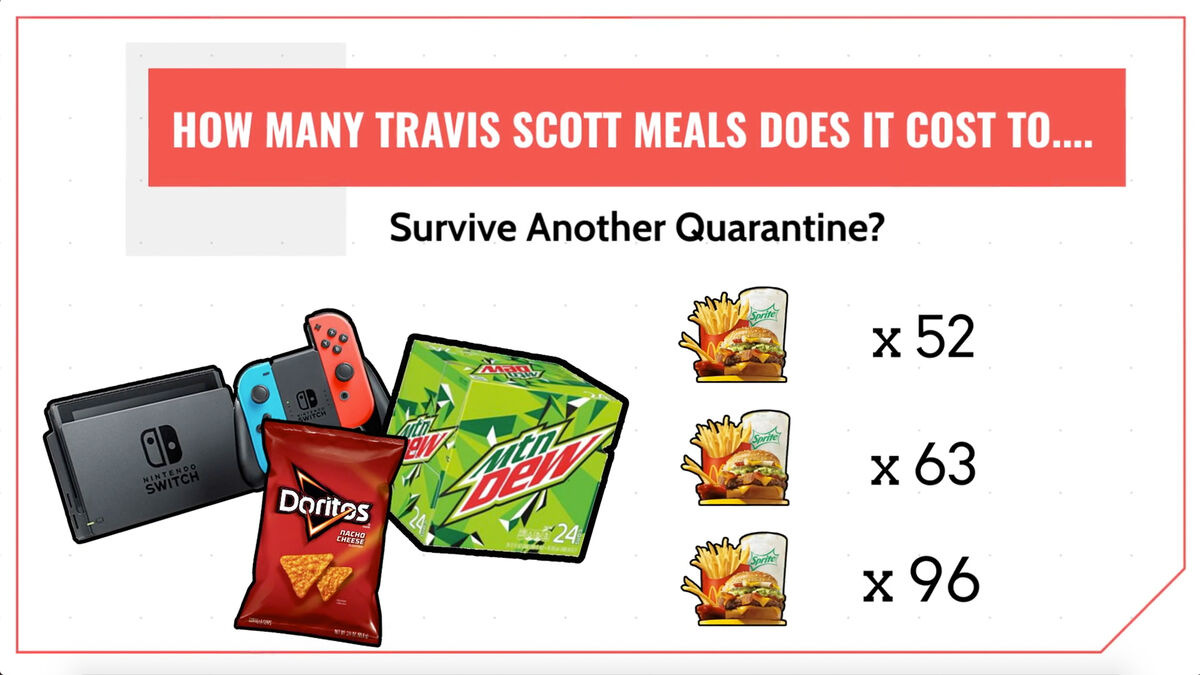 How Many Travis Scott Meals? image number null