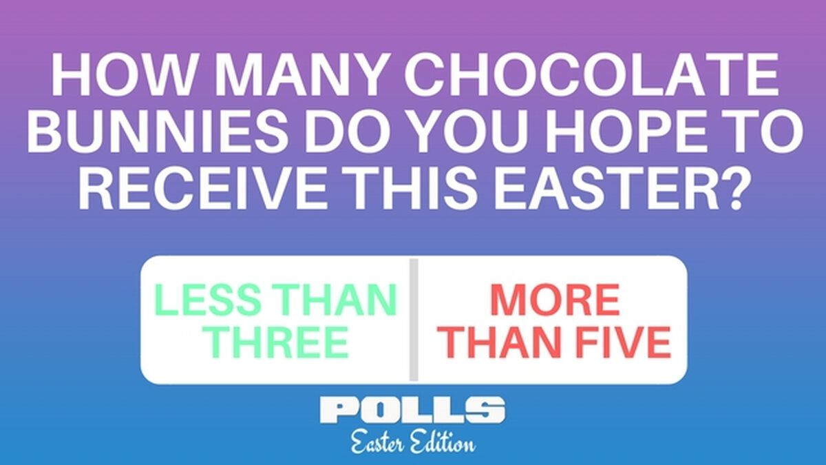 Polls: Easter Edition image number null