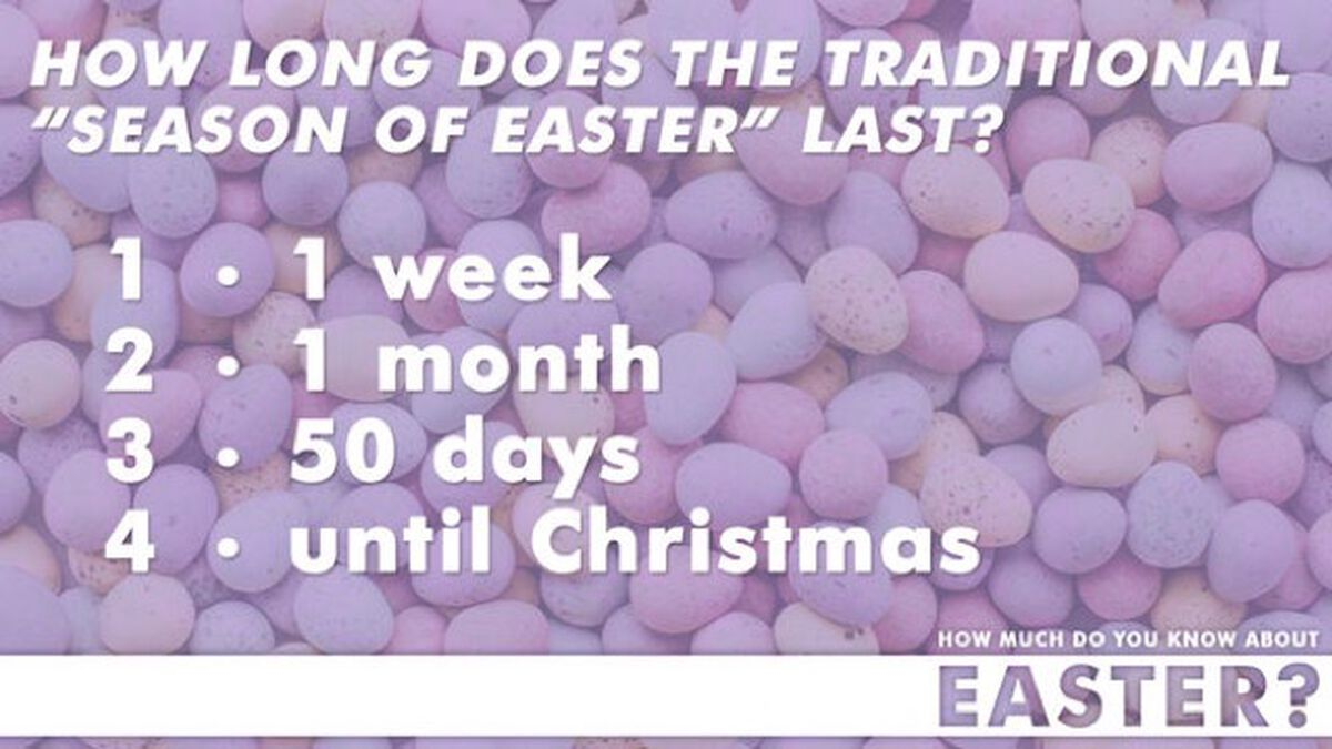 How Much Do You Know About Easter? image number null